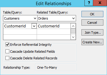 sql server how to create relationship diagram 2014