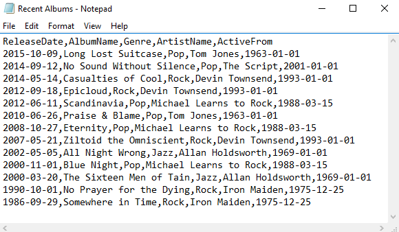 Screenshot of the CSV file with column headers.