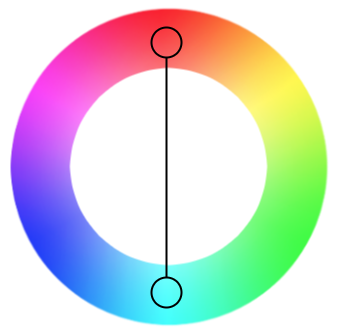 Color Wheel Showing A Sample Complementary Scheme
