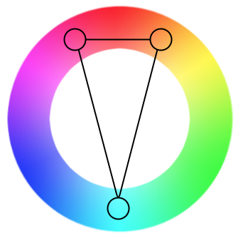 Color Wheel Showing A Sample Split Complementary Scheme
