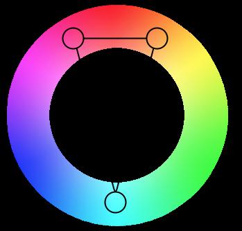 Color wheel showing a s&le split-complementary color scheme