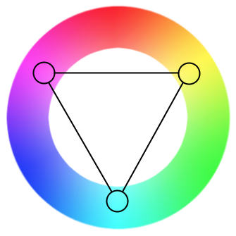 Color Wheel Showing A Sample Triad Scheme