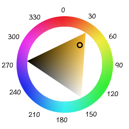 Adding A Whiteness Or Blackness Value Is Like Clicking On The Triangle Inside Color Wheel Which Used In Many Pickers